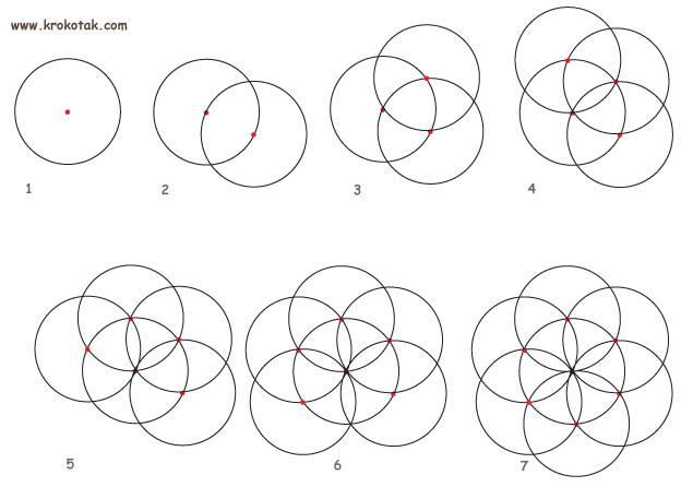 yoga geometry